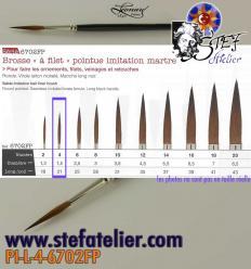 brosse 6702 N°4 en imitation martre longueur des poils  20mm environ
